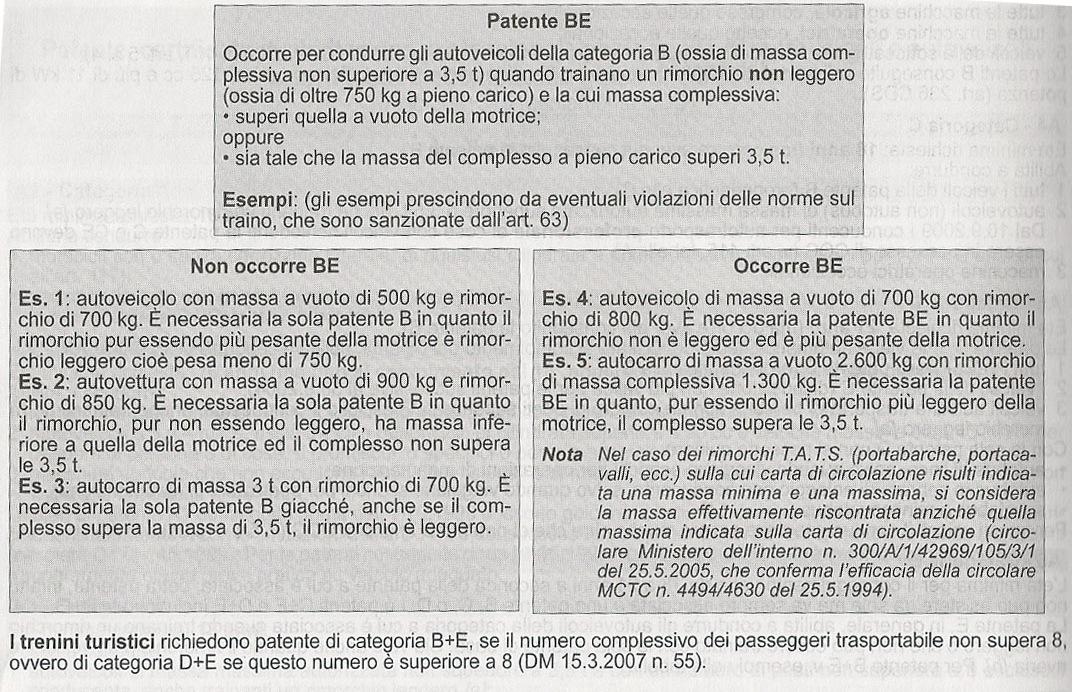Articoli - Si possono portare passeggeri con il foglio rosa ...